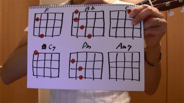 ウクレレの6つのコードで「贈る言葉」の弾き語りの練習【コードを覚えて上達】