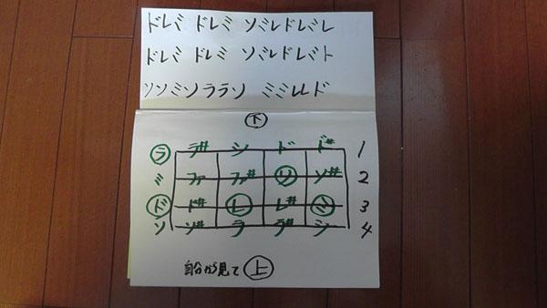 ウクレレ初心者でも30分で簡単に弾ける曲。単音でチューリップを弾いてみました