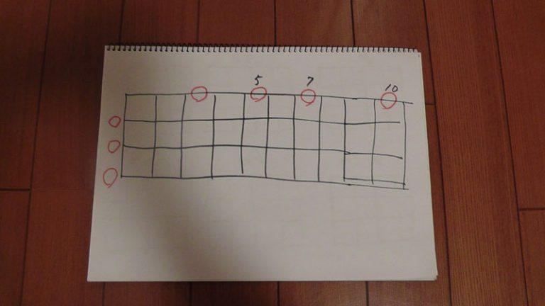 ウクレレのCコードを使って超カンタンにゆる~くアドリブを弾く方法