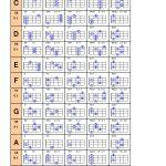 指使い入りウクレレコード表!押さえ方がわからない初心者にも簡単な番号付き